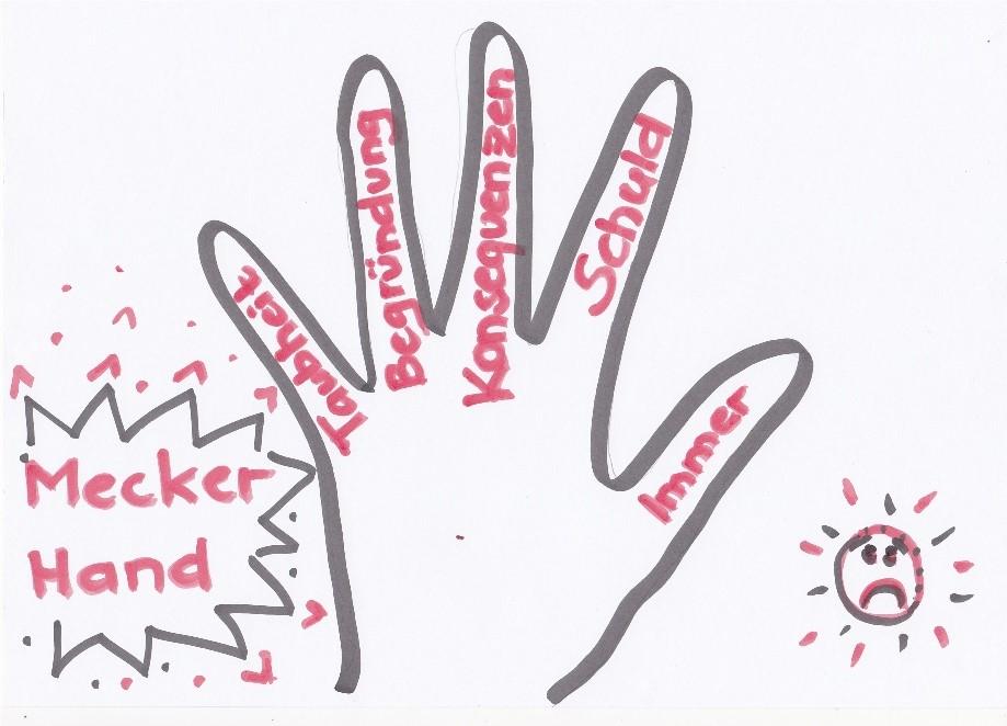 """Meckerhand aus dem Buch """"Ich schaff's"""" von Ben Furman"""